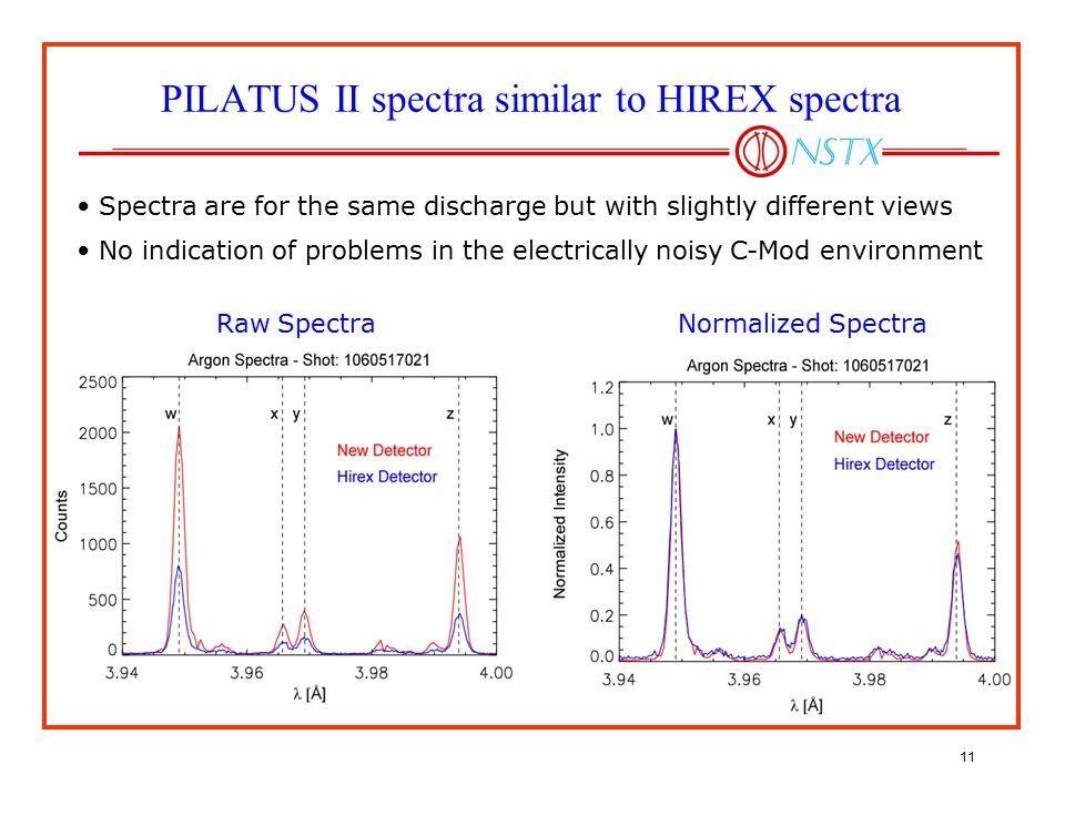 PILATUS II spectra similar to HIREX spectra