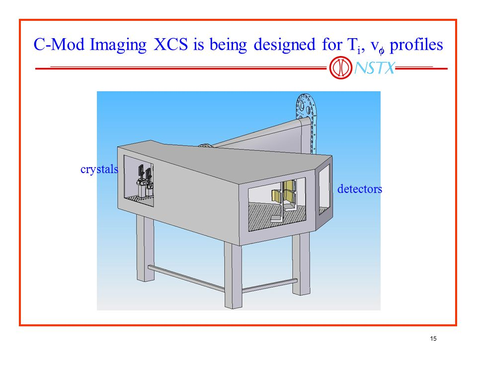 C-Mod Imaging XCS is being designed for Ti, v profiles