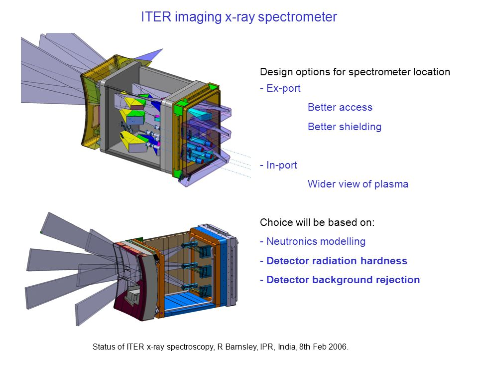 ITER imaging x-ray spectrometer