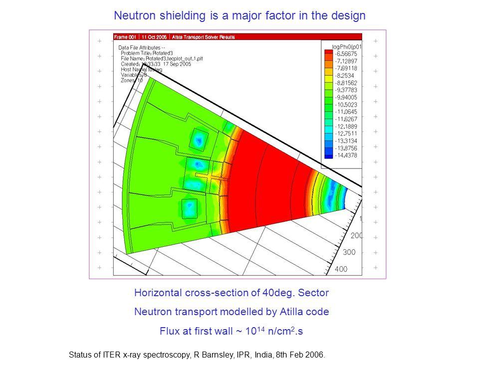 Neutron shielding is a major factor in the design