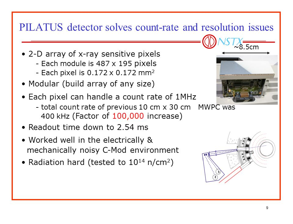 PILATUS detector solves count-rate and resolution issues