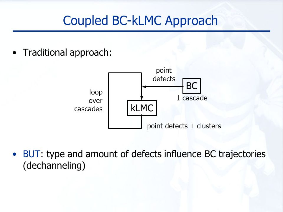 Coupled BC-kLMC Approach