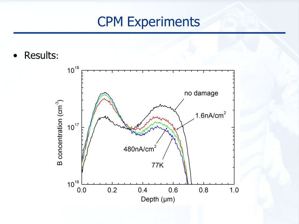 CPM Experiments Results: