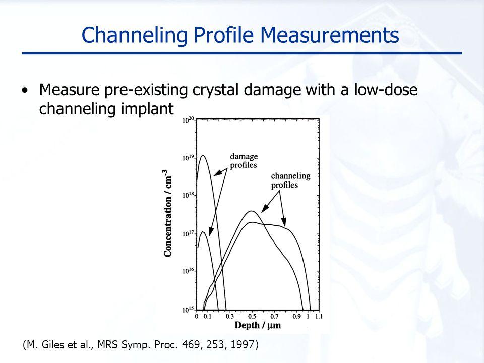 Channeling Profile Measurements
