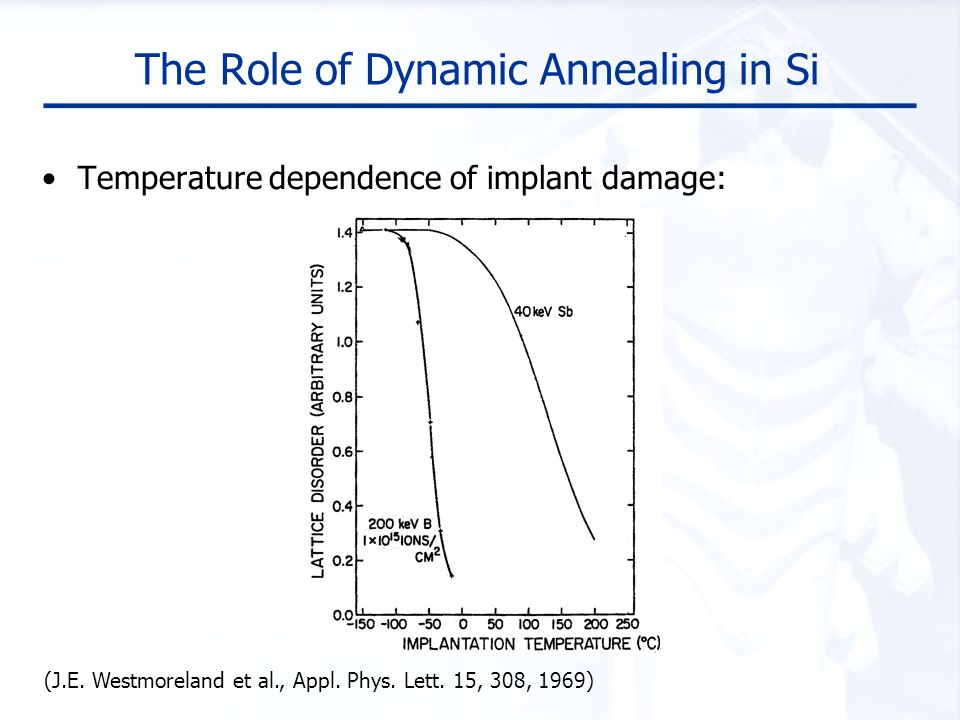 The Role of Dynamic Annealing in Si