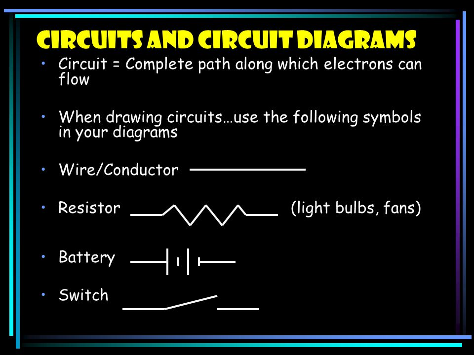 Circuits and Circuit Diagrams