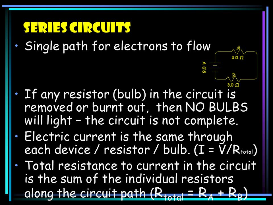 Series Circuits Single path for electrons to flow