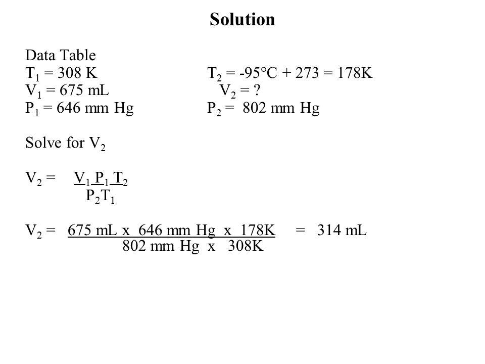 Solution Data Table T1 = 308 K T2 = -95°C + 273 = 178K