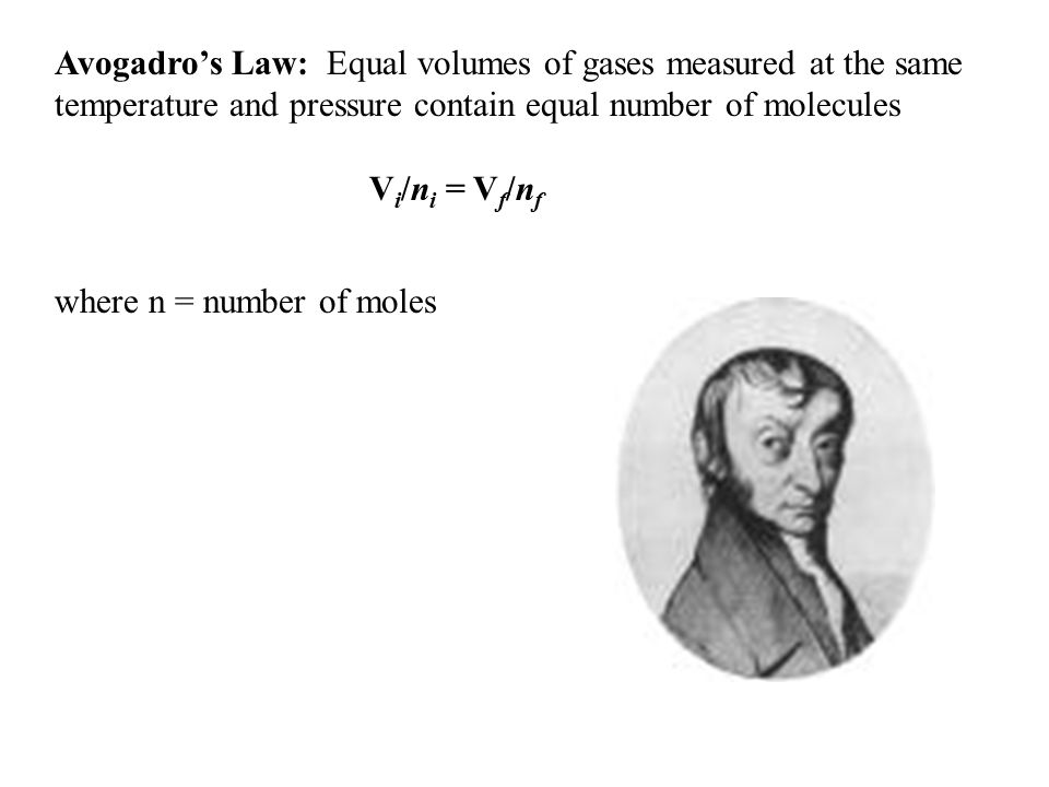 Avogadro's Law: Equal volumes of gases measured at the same temperature and pressure contain equal number of molecules