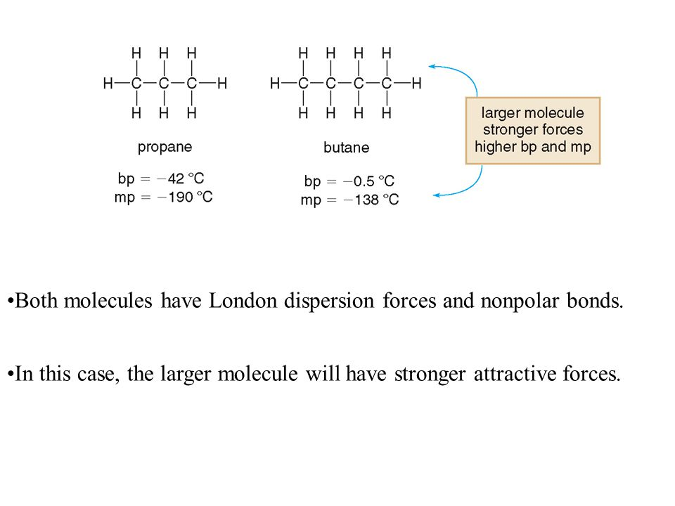 Both molecules have London dispersion forces and nonpolar bonds.