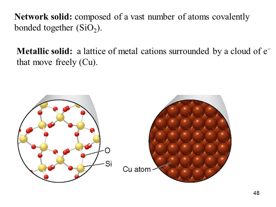 Network solid: composed of a vast number of atoms covalently bonded together (SiO2).