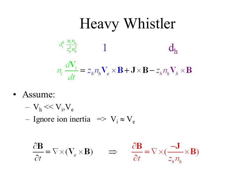 Heavy Whistler 1 dh Assume: Vh << Vi,Ve