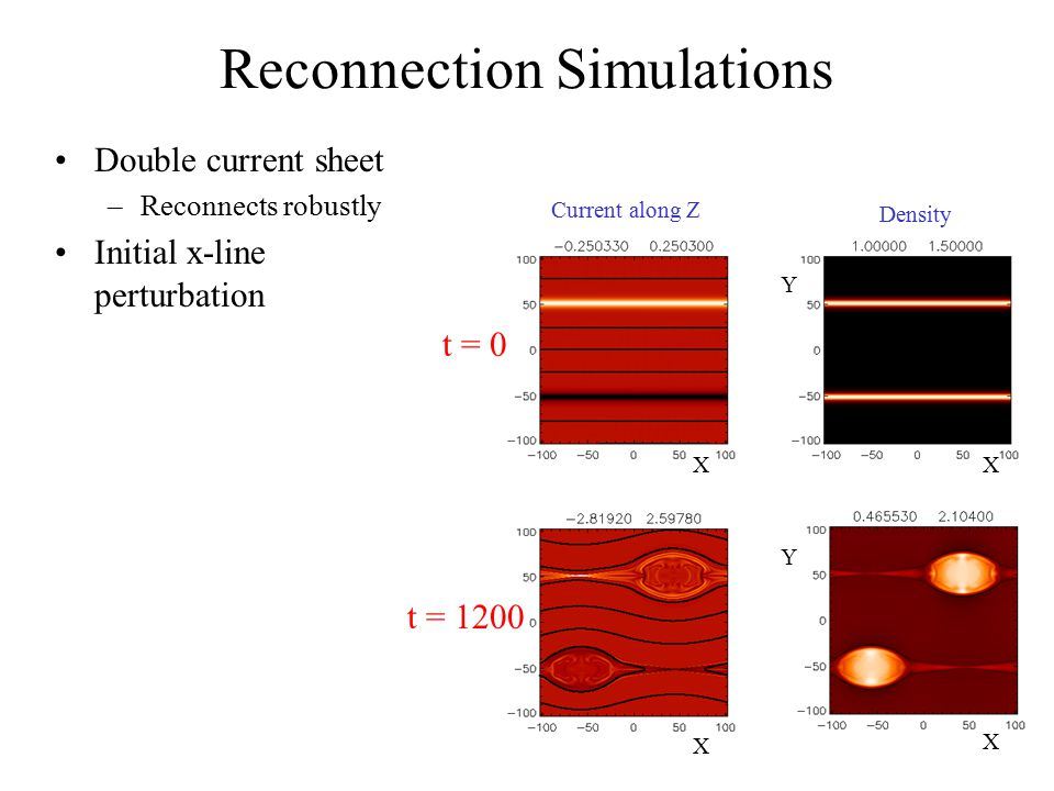 Reconnection Simulations