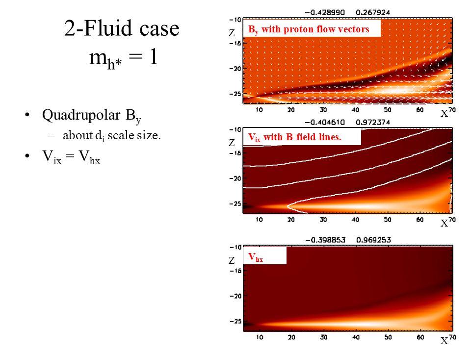 2-Fluid case mh* = 1 Quadrupolar By Vix = Vhx about di scale size.