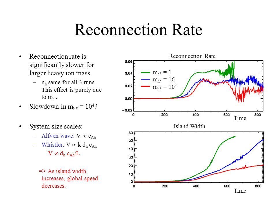 Reconnection Rate Reconnection rate is significantly slower for larger heavy ion mass. nh same for all 3 runs. This effect is purely due to mh..
