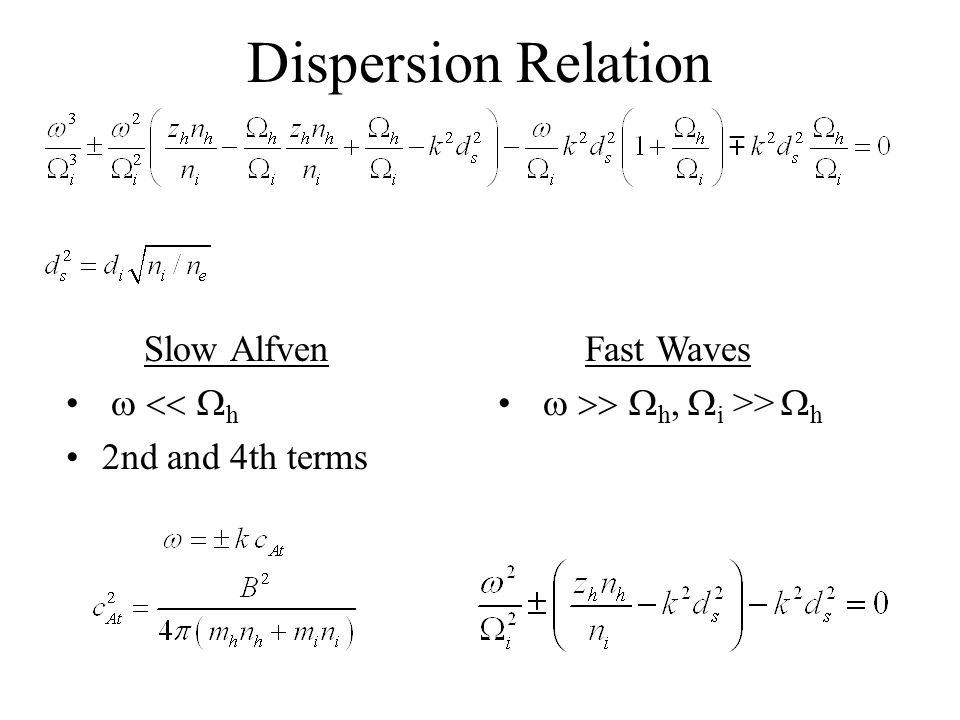Dispersion Relation Slow Alfven w << Wh 2nd and 4th terms