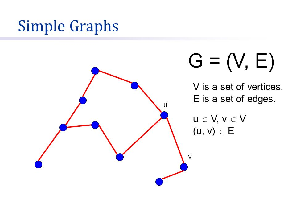 G = (V, E) Simple Graphs V is a set of vertices. E is a set of edges.