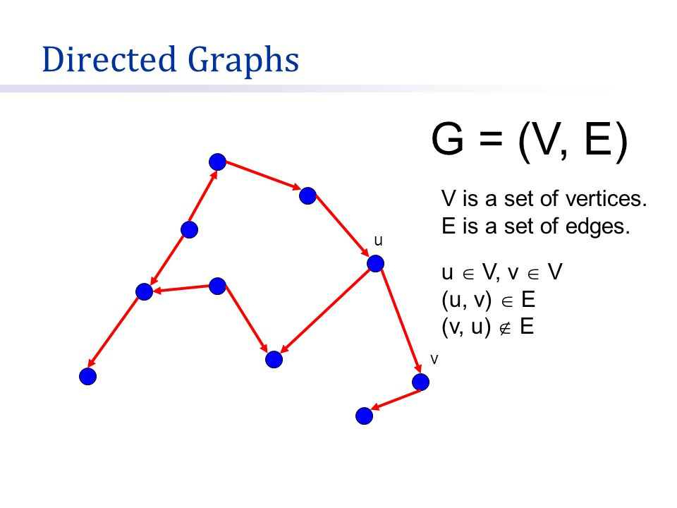 G = (V, E) Directed Graphs V is a set of vertices.