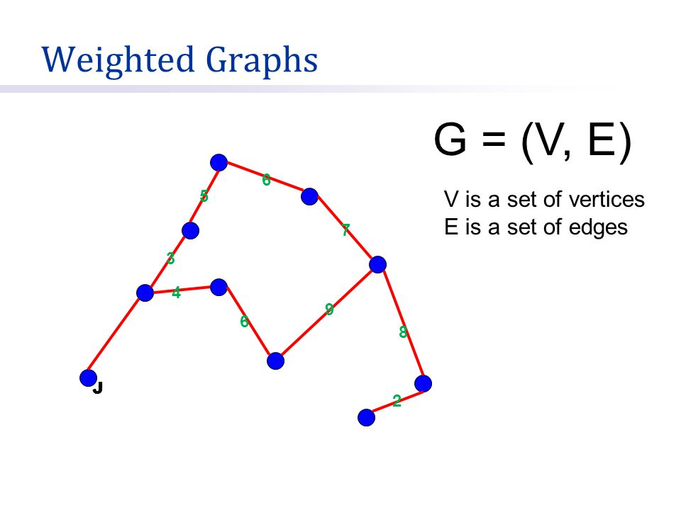 G = (V, E) Weighted Graphs V is a set of vertices E is a set of edges