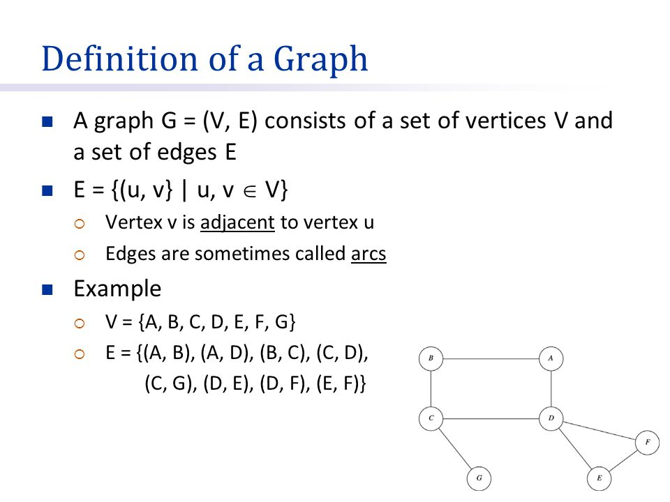 Definition of a Graph A graph G = (V, E) consists of a set of vertices V and a set of edges E. E = {(u, v} | u, v  V}