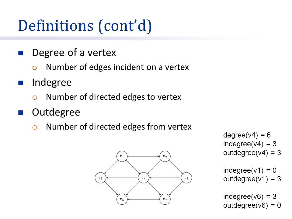 Definitions (cont'd) Degree of a vertex Indegree Outdegree
