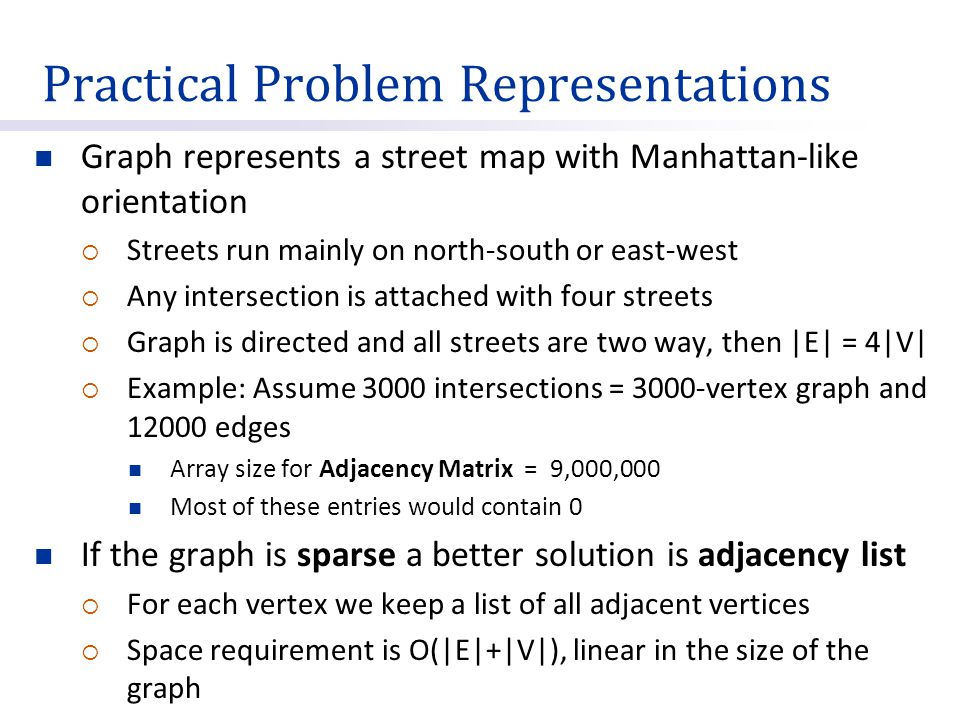 Practical Problem Representations
