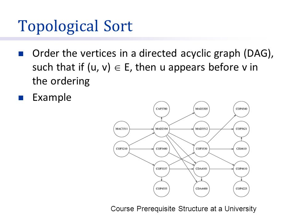 Topological Sort Order the vertices in a directed acyclic graph (DAG), such that if (u, v)  E, then u appears before v in the ordering.