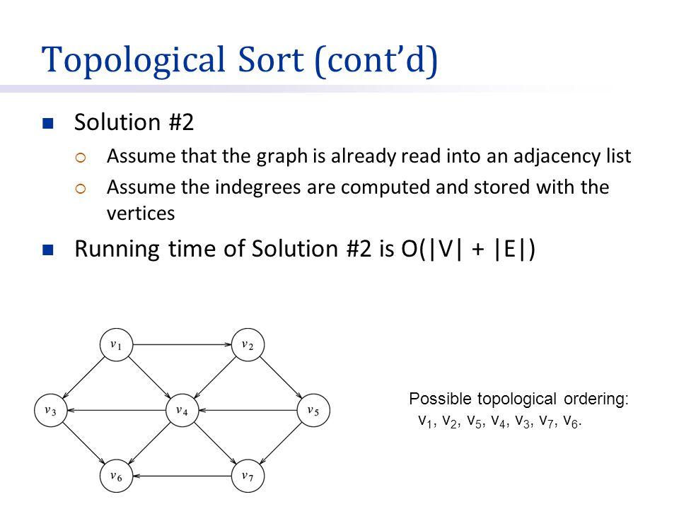 Topological Sort (cont'd)