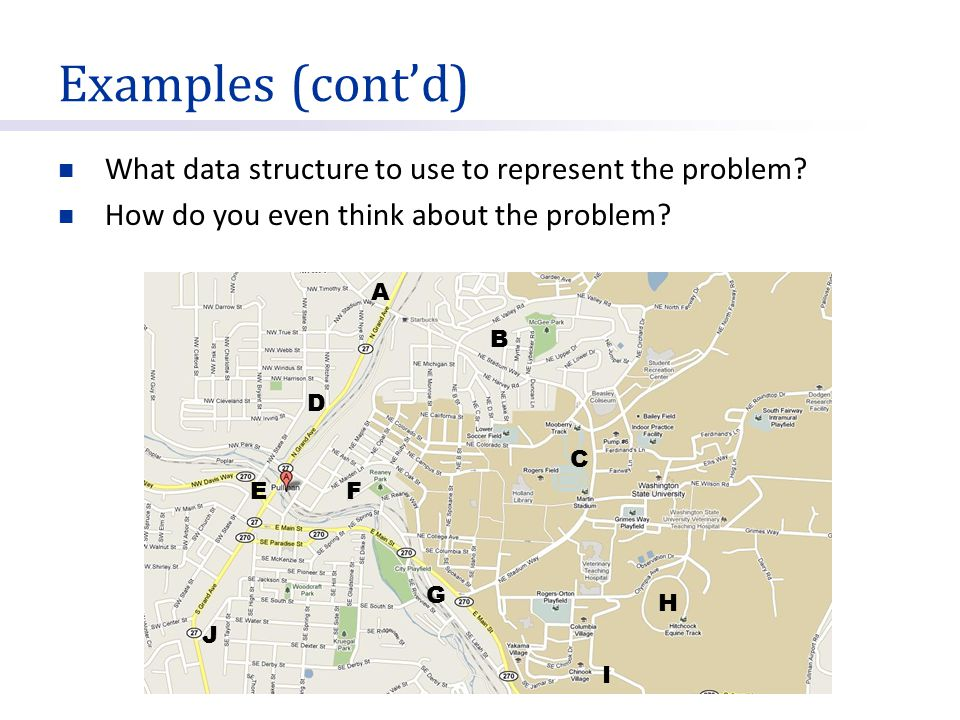 Examples (cont'd) What data structure to use to represent the problem