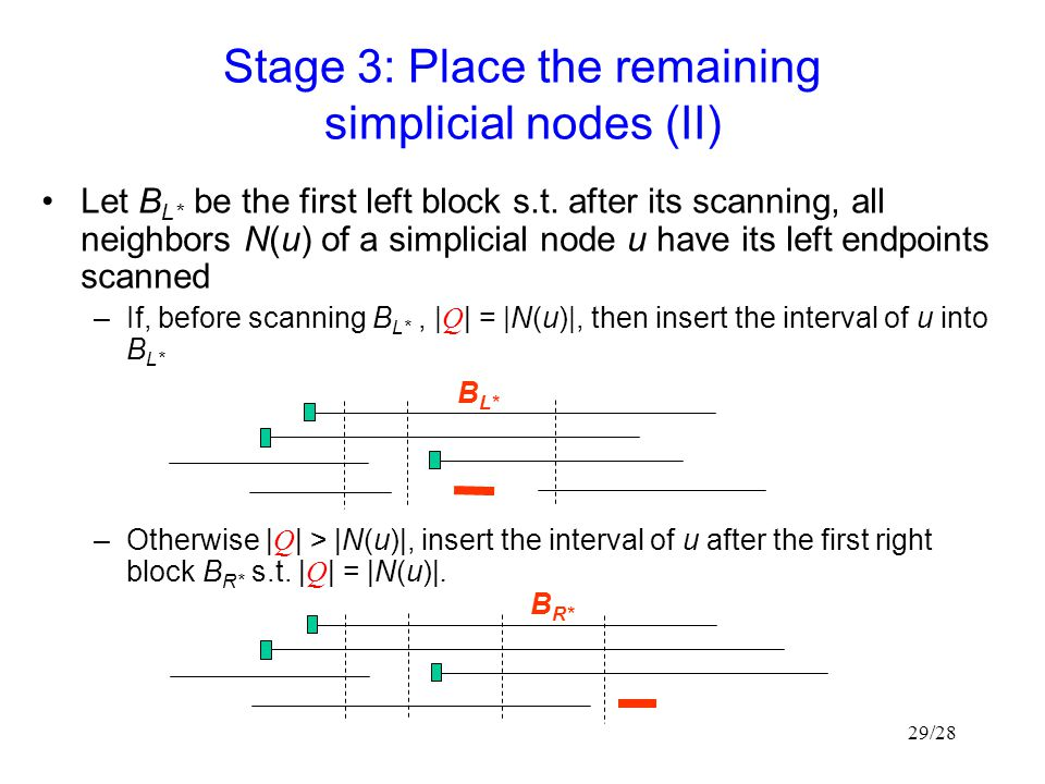 Stage 3: Place the remaining simplicial nodes (II)