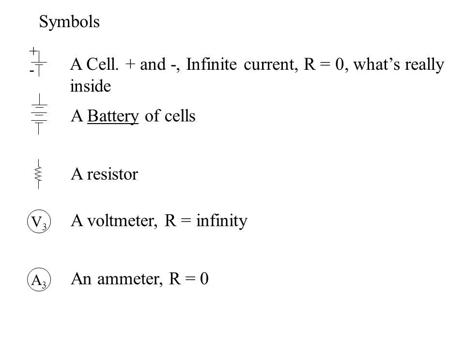 A Cell. + and -, Infinite current, R = 0, what's really inside