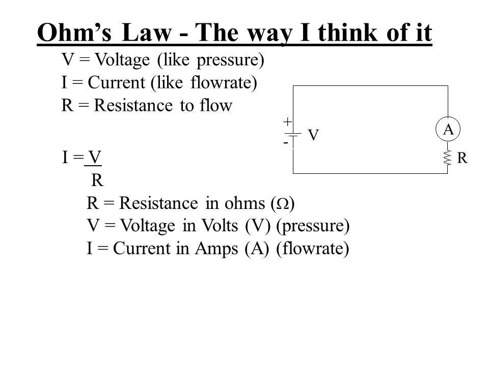Ohm's Law - The way I think of it