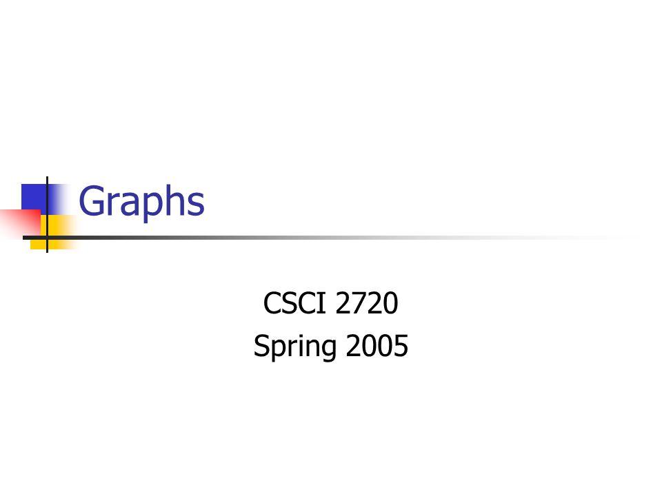 Graphs CSCI 2720 Spring 2005