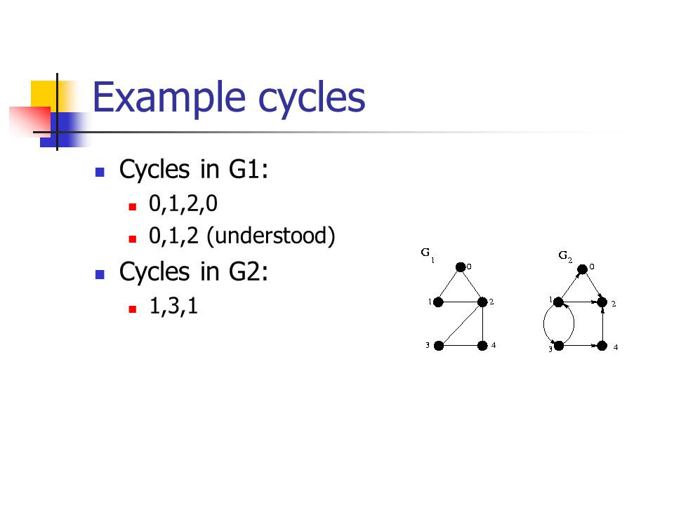 Example cycles Cycles in G1: Cycles in G2: 0,1,2,0 0,1,2 (understood)
