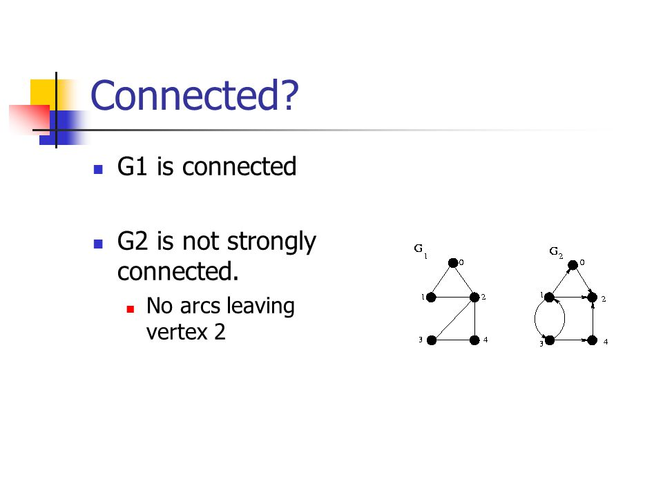 Connected G1 is connected G2 is not strongly connected.