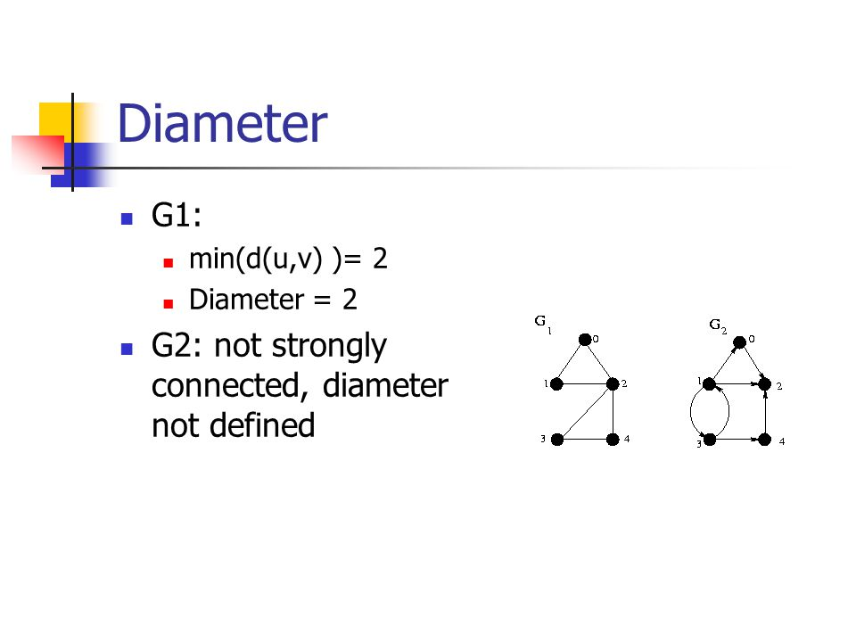 Diameter G1: G2: not strongly connected, diameter not defined