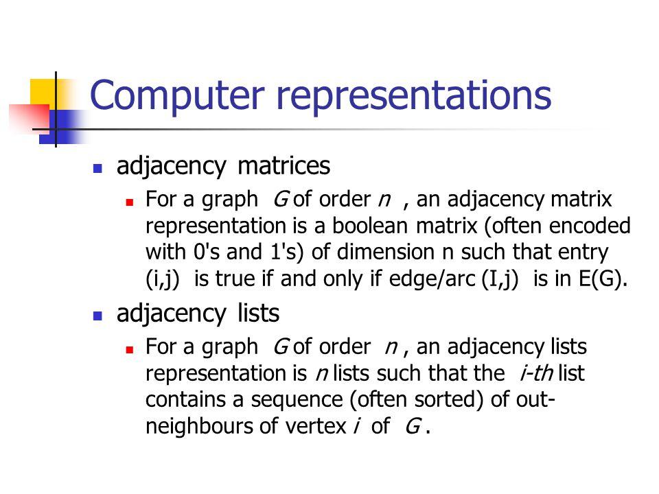 Computer representations