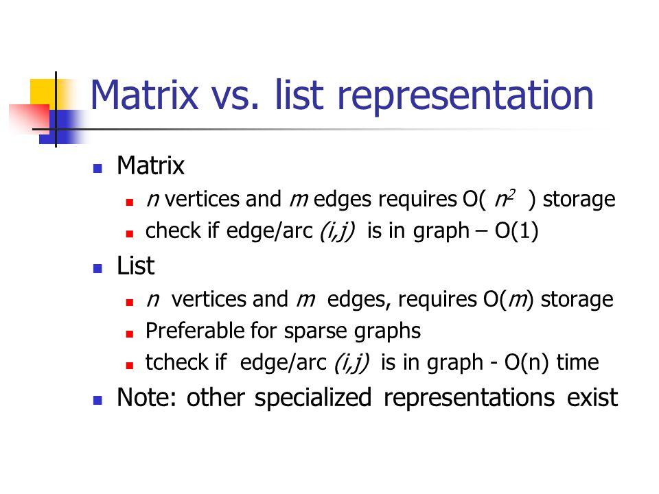 Matrix vs. list representation