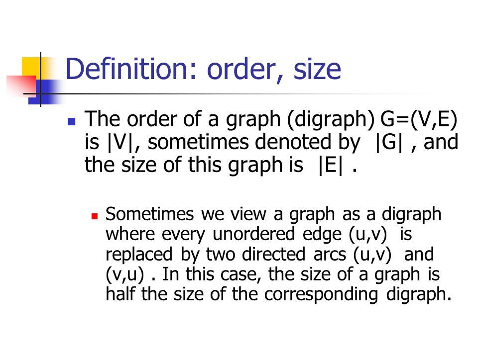 Definition: order, size
