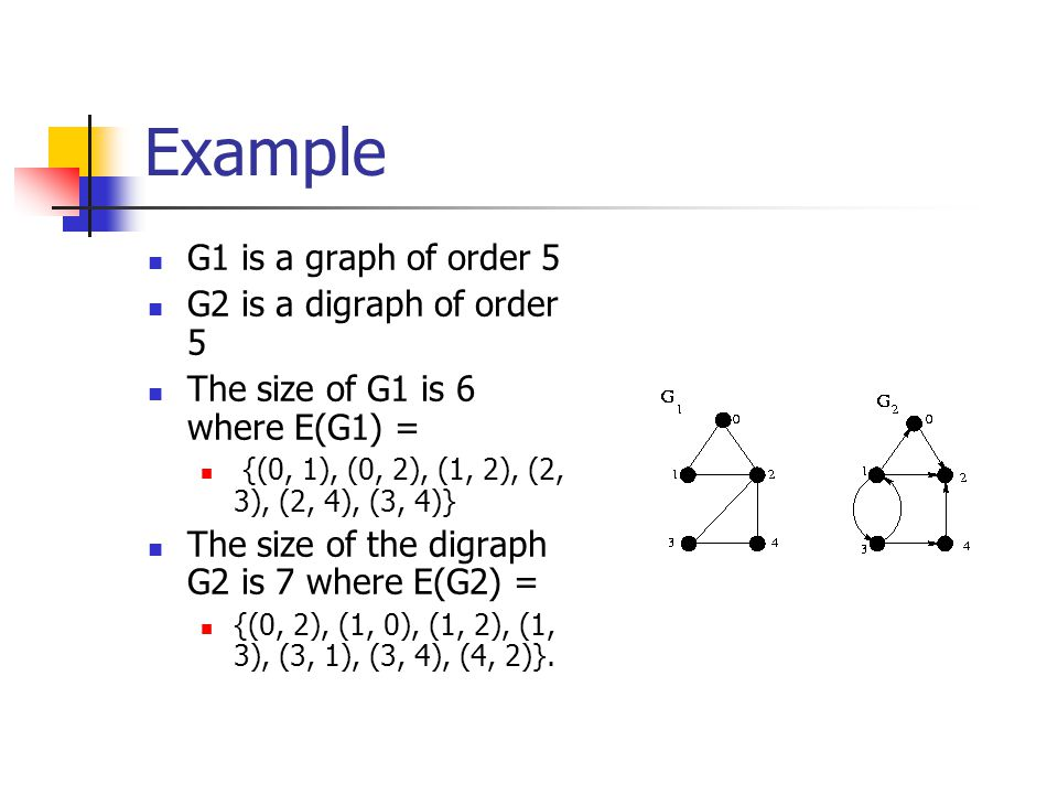 Example G1 is a graph of order 5 G2 is a digraph of order 5