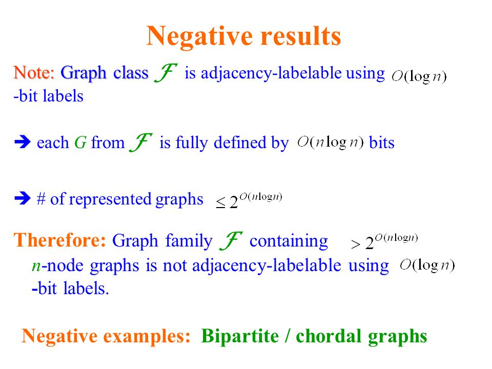 Negative results Note: Graph class F is adjacency-labelable using -bit labels.