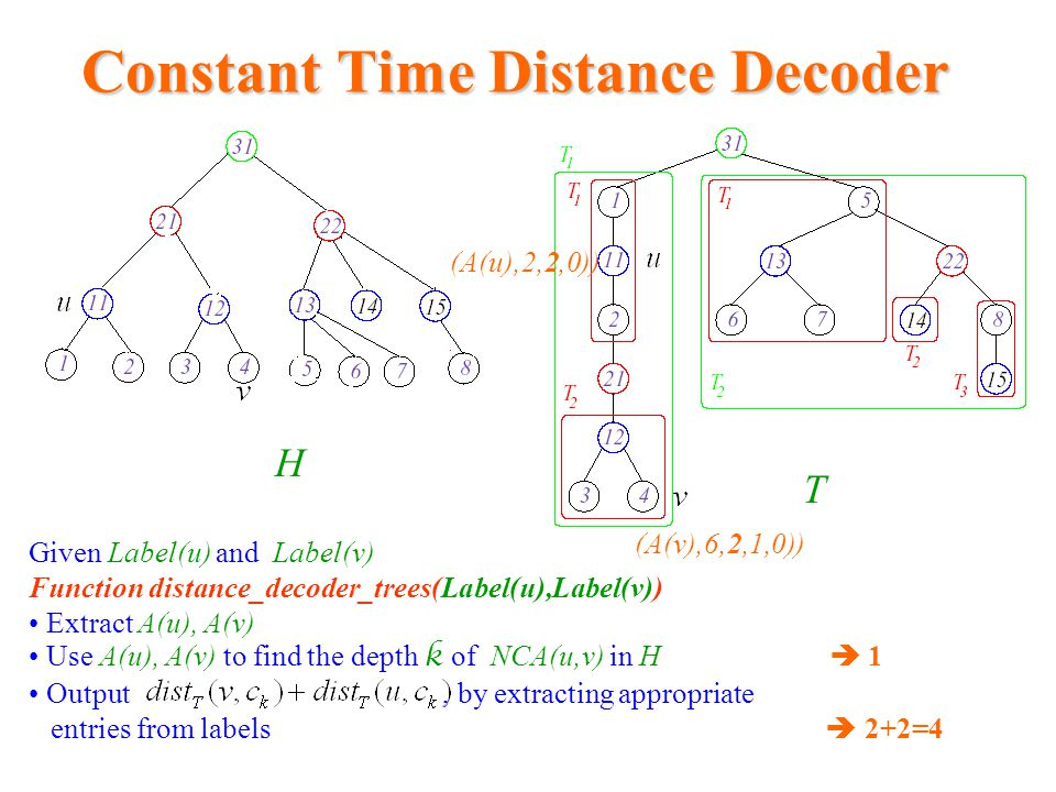 Constant Time Distance Decoder