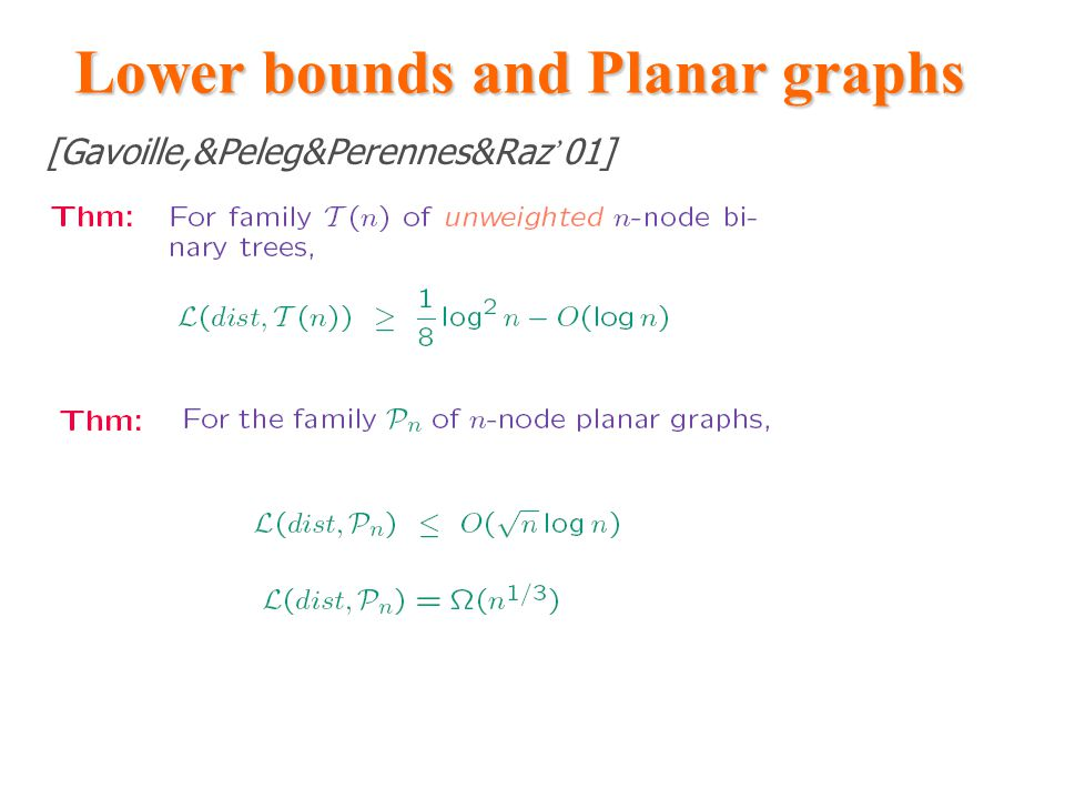 Lower bounds and Planar graphs