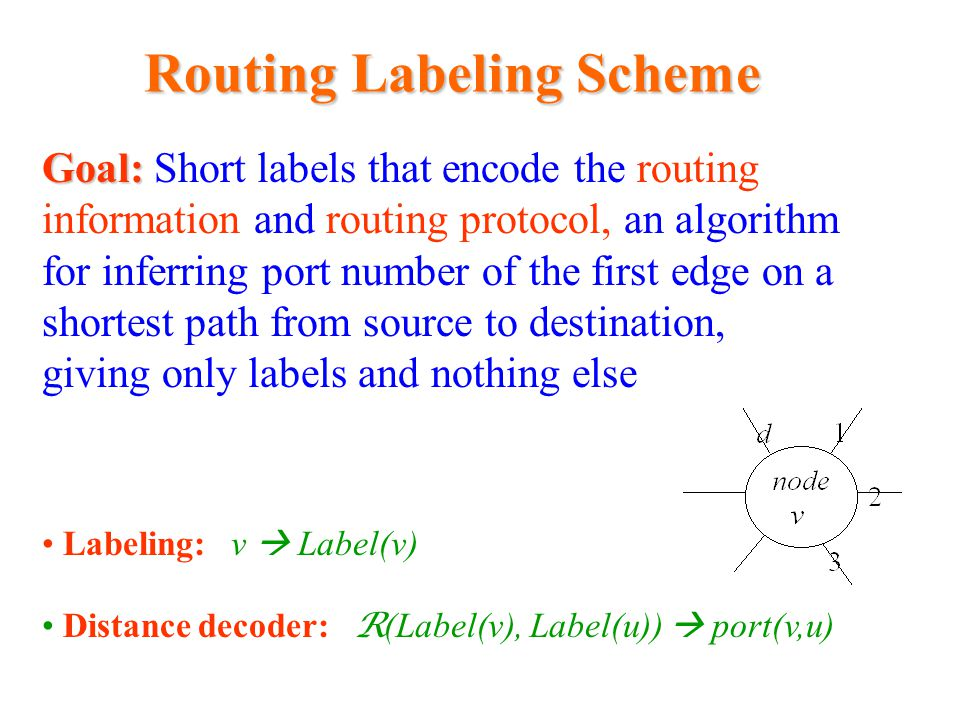 Routing Labeling Scheme