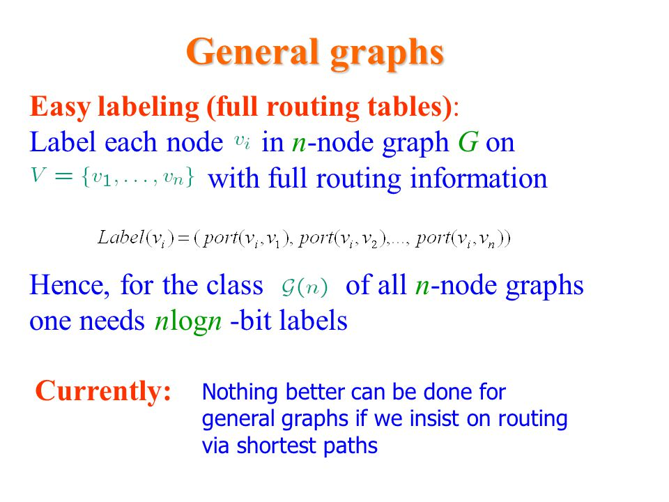 General graphs Easy labeling (full routing tables):