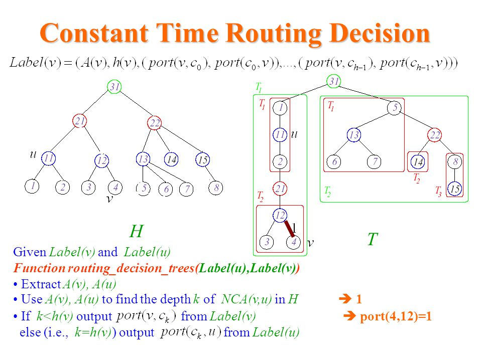 Constant Time Routing Decision