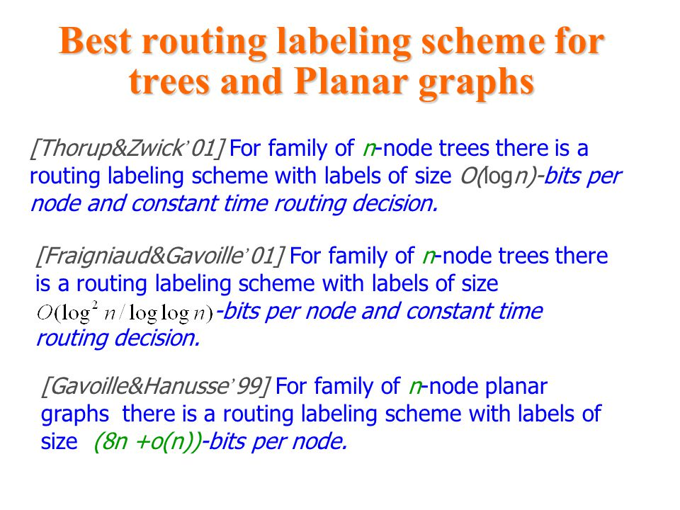 Best routing labeling scheme for trees and Planar graphs