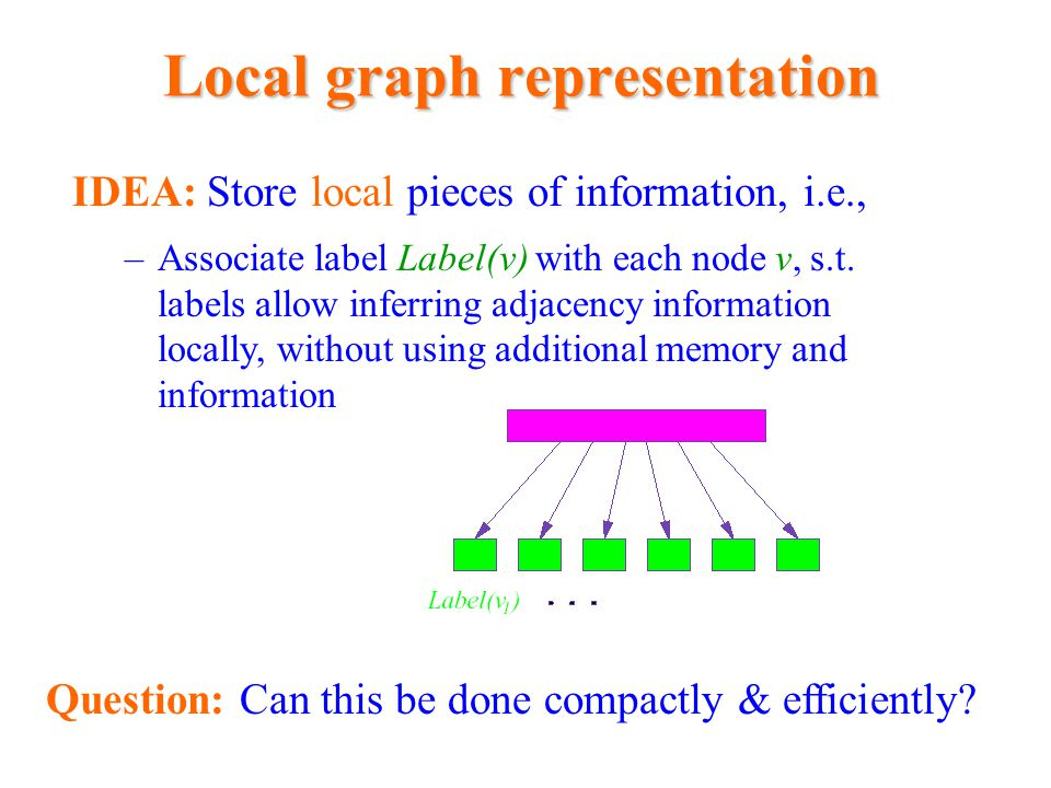 Local graph representation