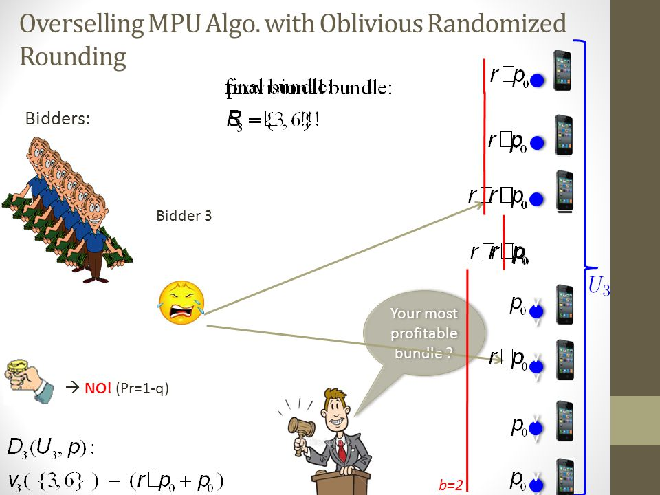 Overselling MPU Algo. with Oblivious Randomized Rounding