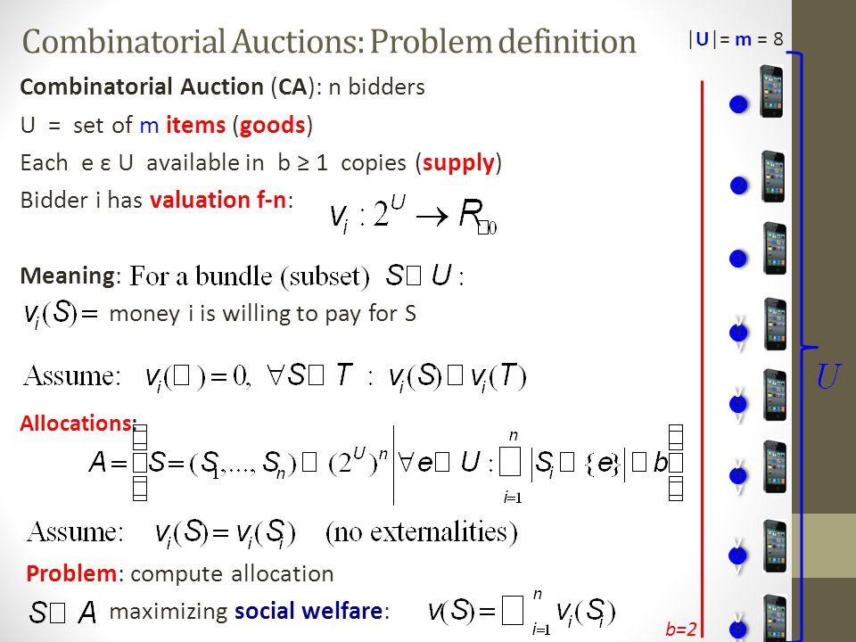 Combinatorial Auctions: Problem definition